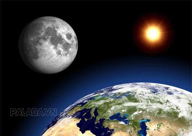 Trọng trường là trường hấp dẫn xung quanh Trái Đất